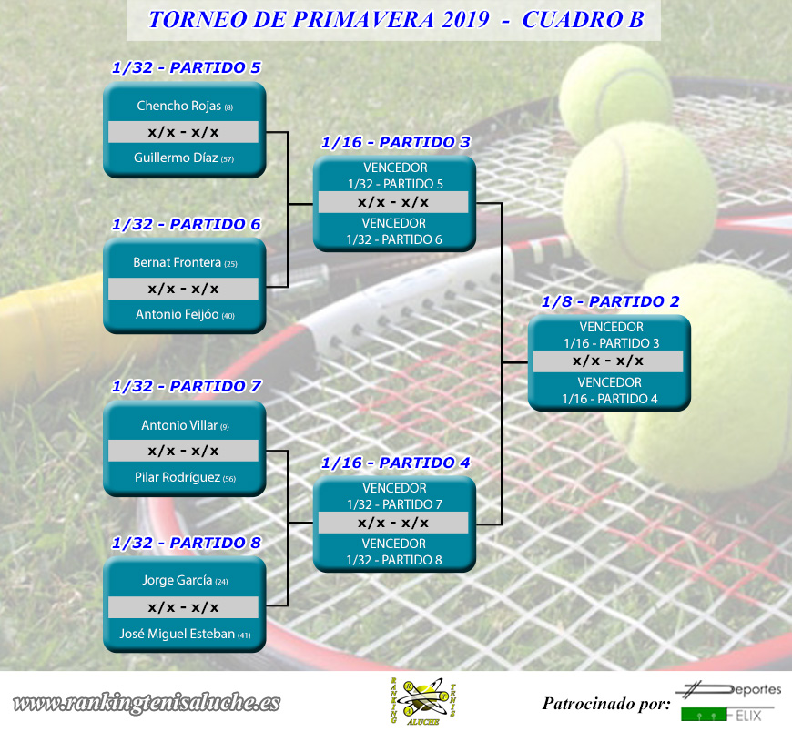 Torneo de primavera 2019 - Cuadro B