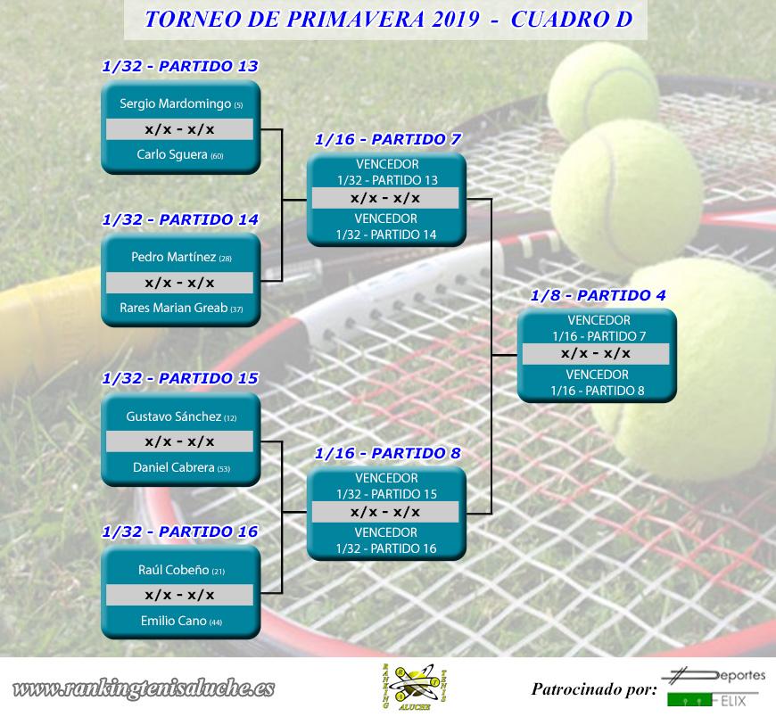 Torneo de primavera 2019 - Cuadro D