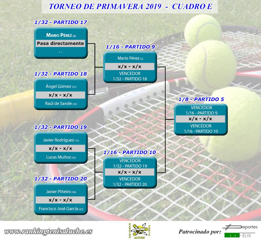 Torneo de primavera 2019 - Cuadro E